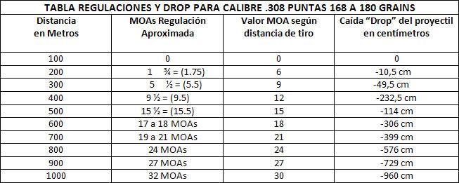 404 not found - Cuanto mide una tele de 32 pulgadas ...